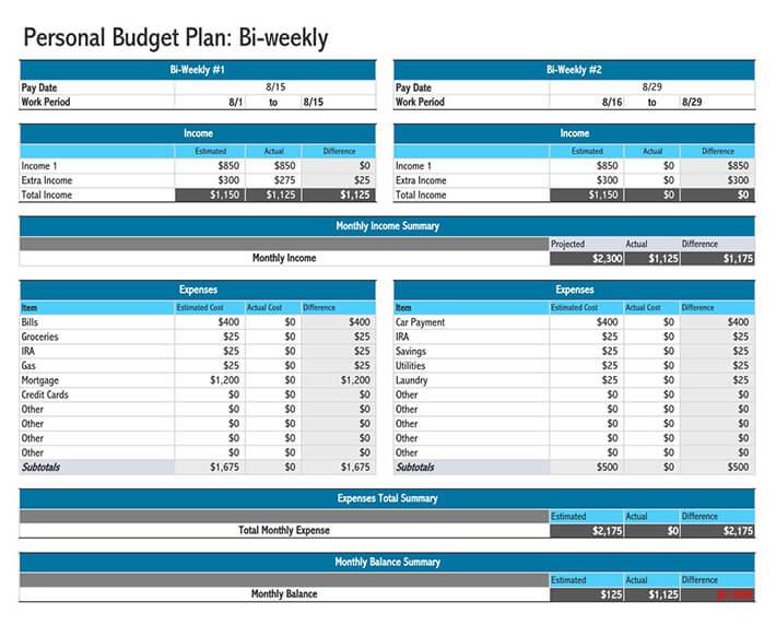 blank bi weekly budget template
