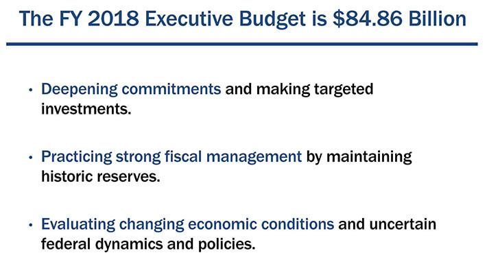 example budget narrative summary