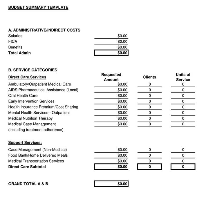 budget report sample pdf 1