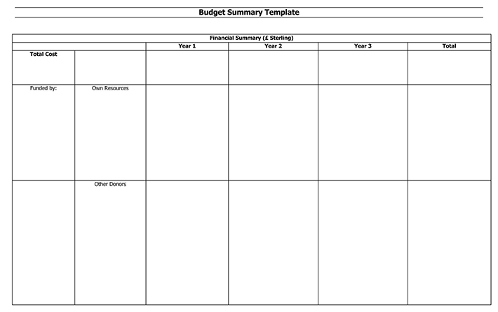 example budget narrative summary 2