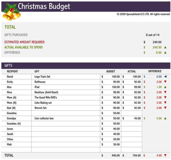 google sheets christmas gift template