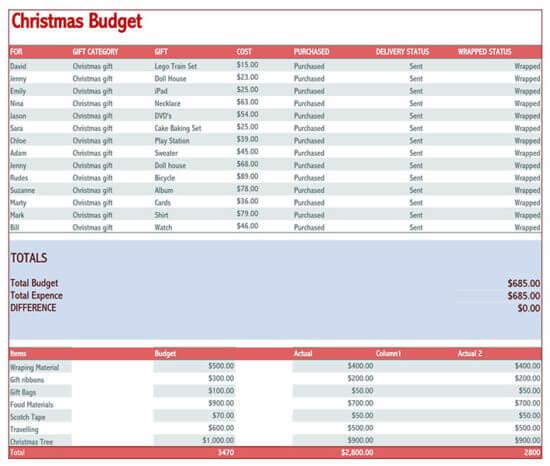 christmas dinner excel spreadsheet