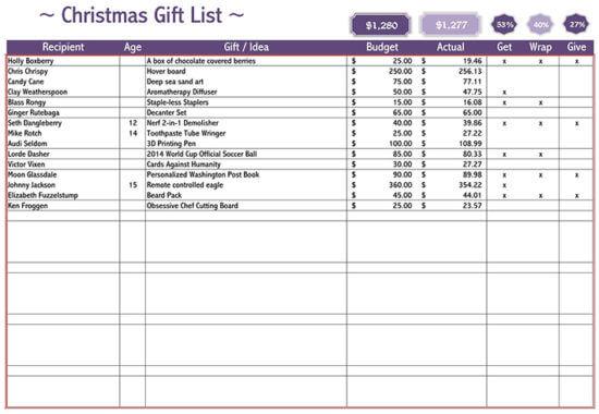 google sheets christmas gift template 1