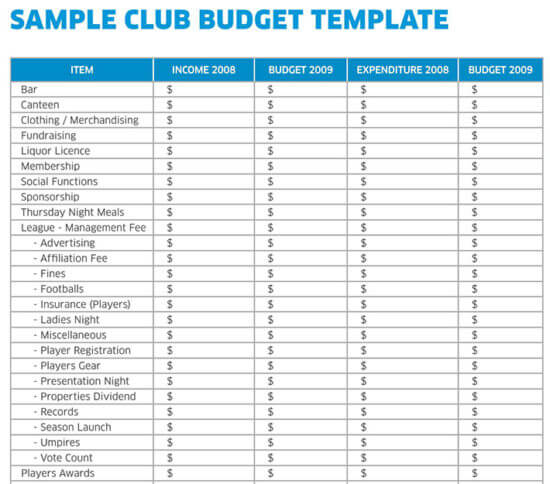 itemized budget template