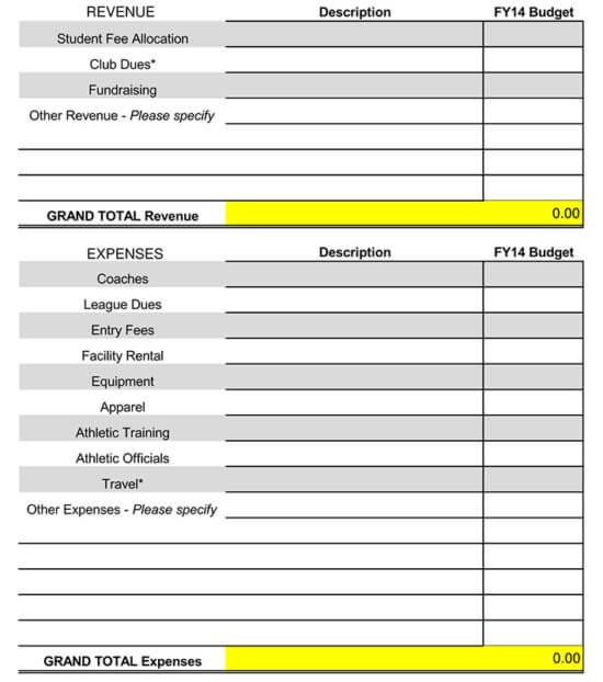 smartsheet budget template 1