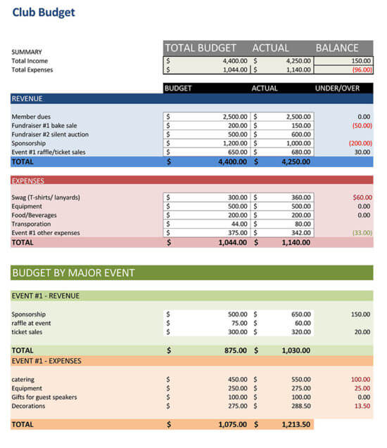 itemized budget template 1