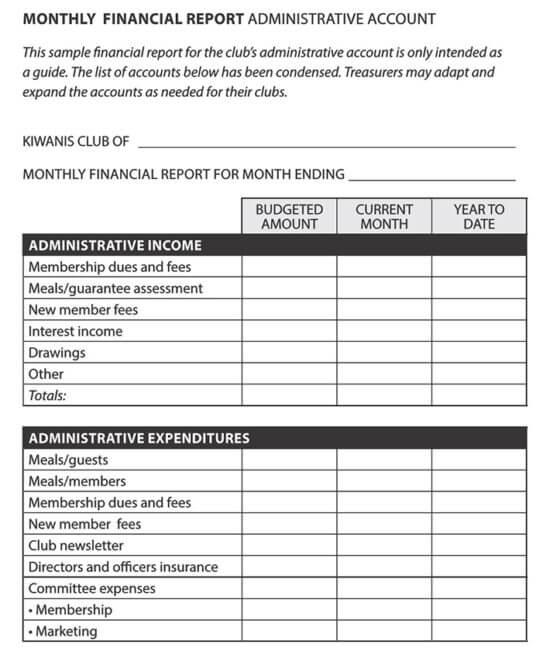 budget forecast template 1
