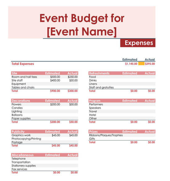 event budgeting ppt