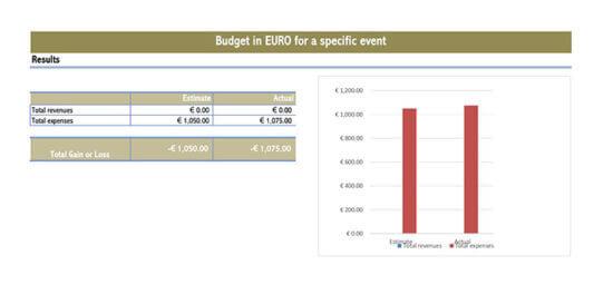 event budget checklist 2