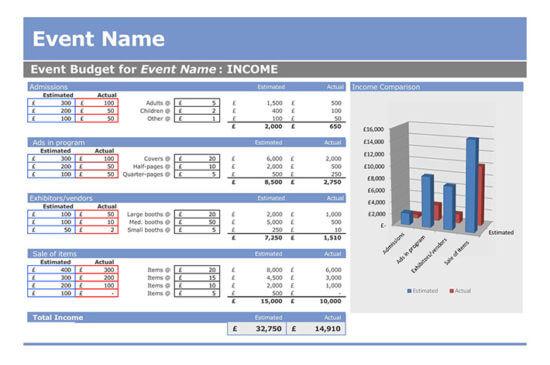event planning budget worksheet 2