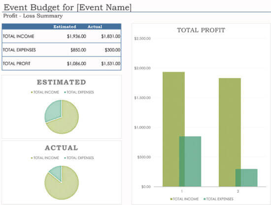 fundraising event budget template 2
