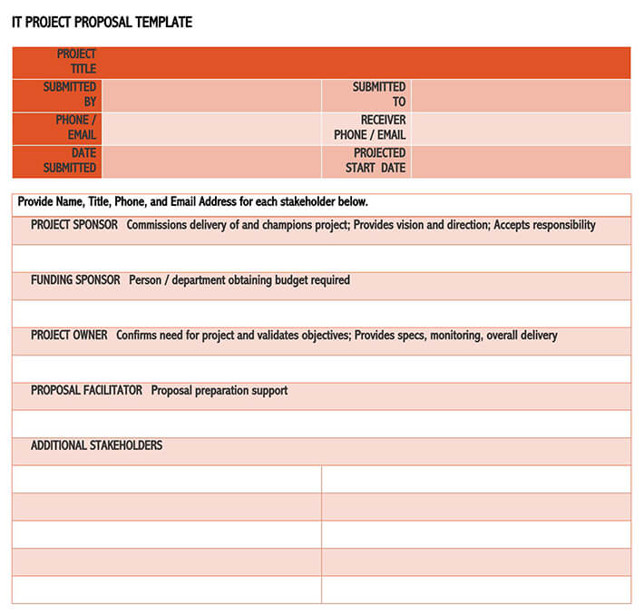 executive summary template ppt