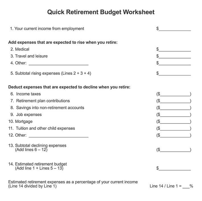 real retirement budgets