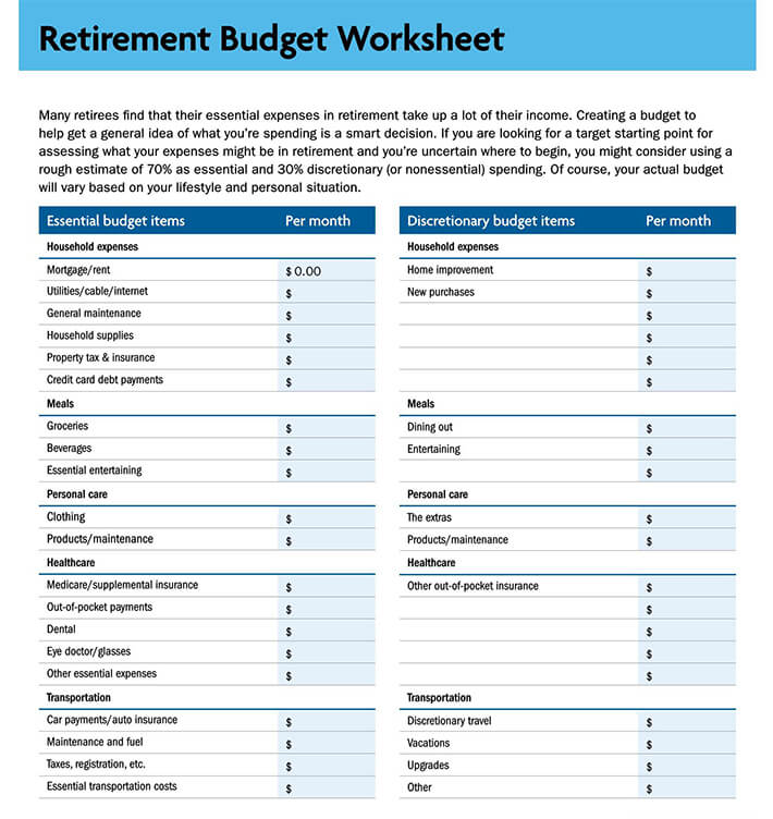 retirement budget example 1
