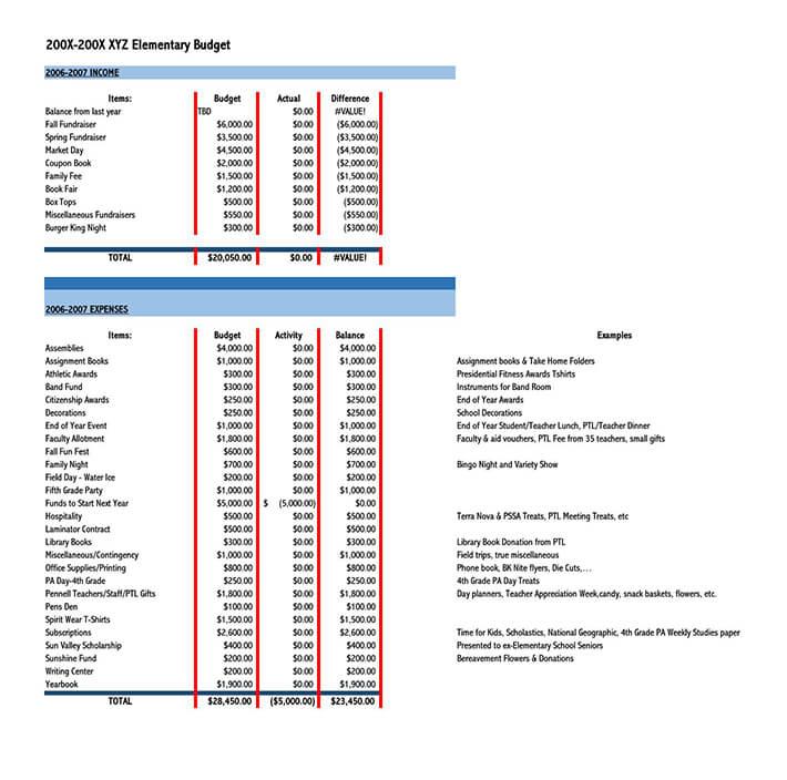 sample private school budget pdf