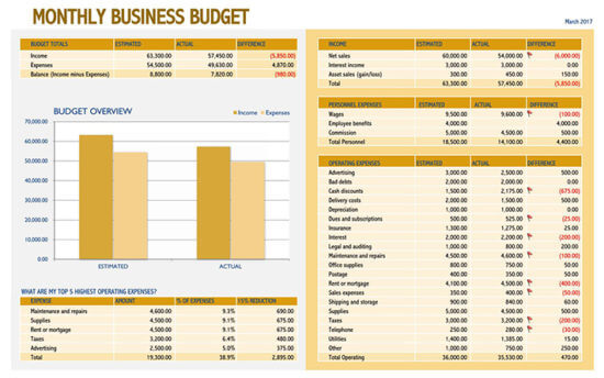 annual business budget template excel 4