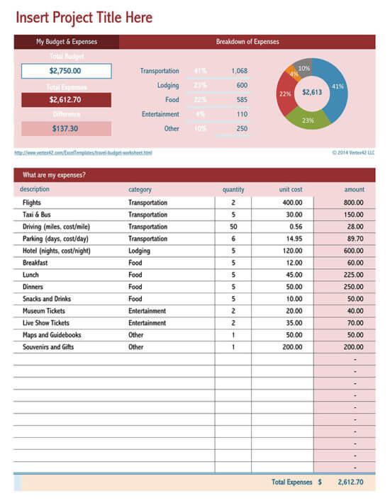 google sheets budget template