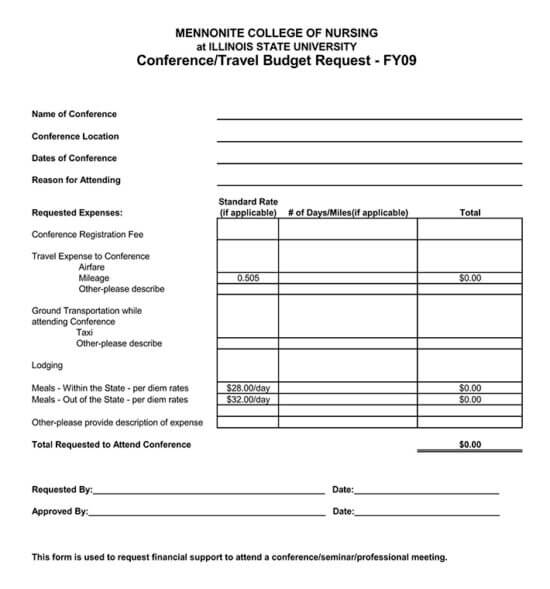 travel expense spreadsheet