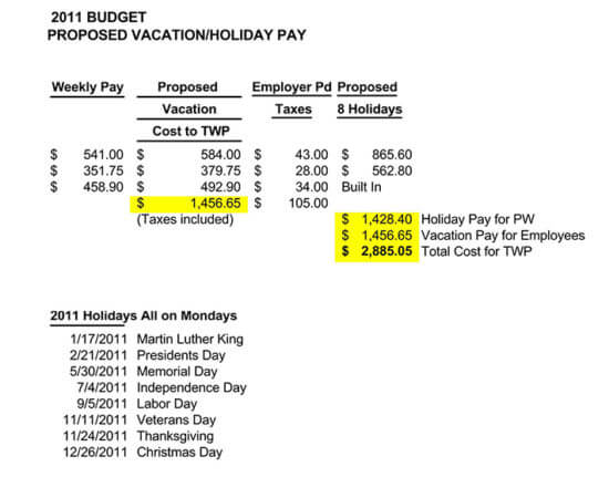 business travel budget template 1