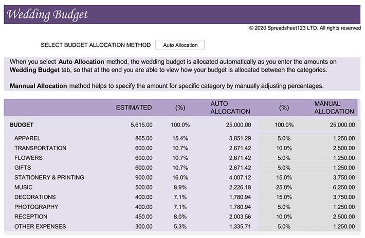 indian wedding budget worksheet 1