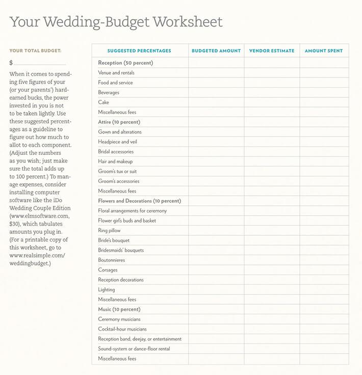 wedding budget spreadsheet download 1
