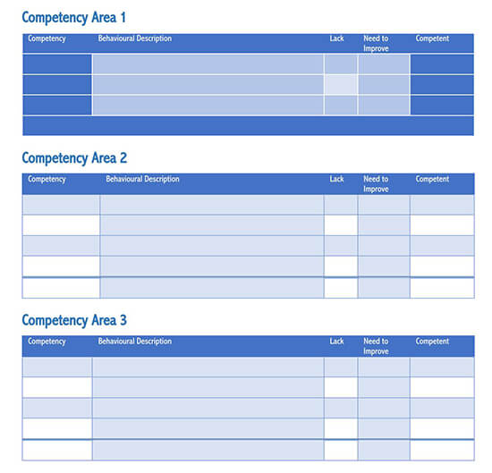 security gap analysis template 02-2020