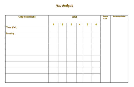 personal gap analysis template