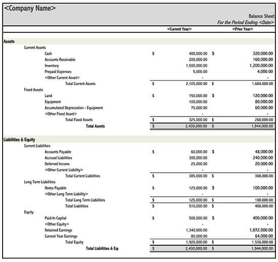 balance sheet format pdf