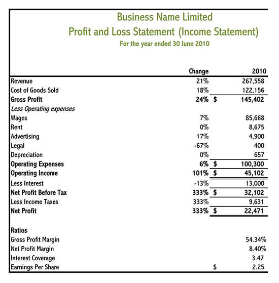 14 Free Profit And Loss Statement Templates Excel Wordsheets