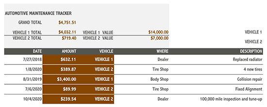 Vehicle Maintenance Log Service Excel Sheet 08