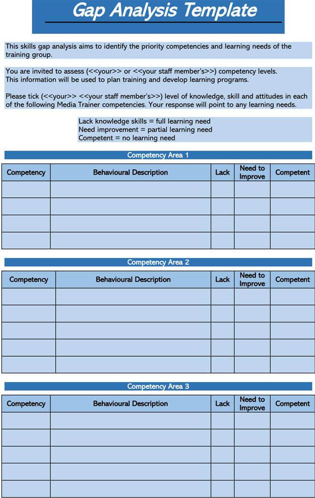 Gap Analysis Template 02