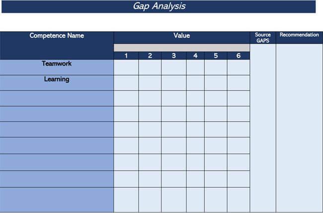 Gap Analysis Template 03