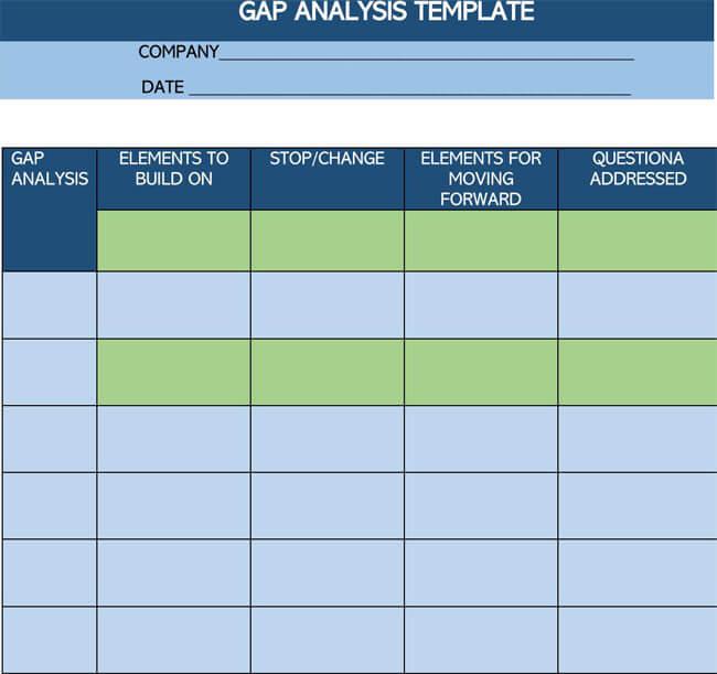 Gap Analysis Template 10
