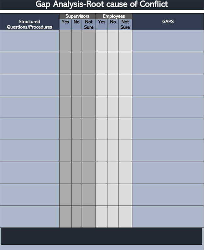 Gap Analysis Template 11