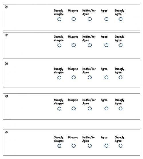 likert scale template pdf