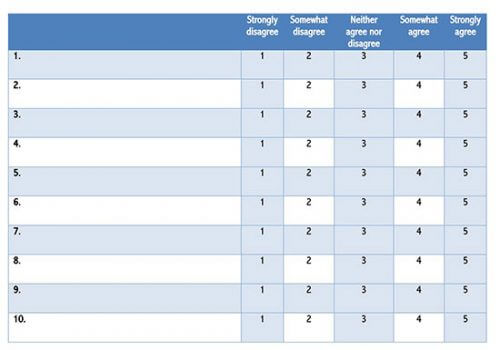 how to make a likert scale in excel