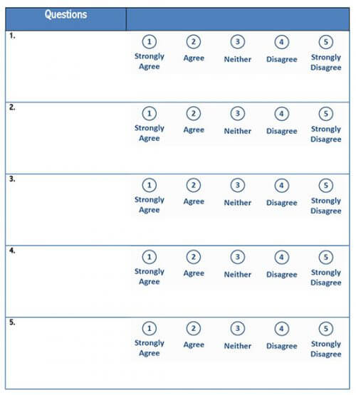 3 point likert scale template