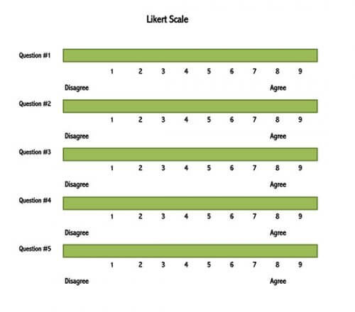 semantic differential scale word template 01