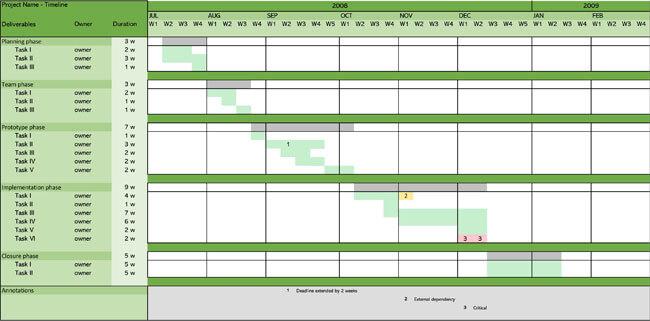 Timeline Excel Template 03