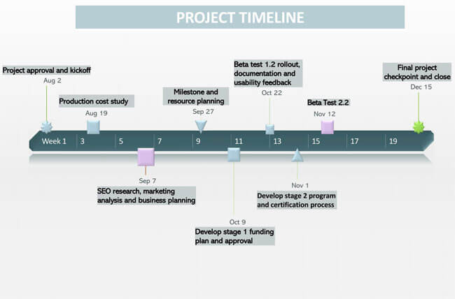 Timeline PowerPoint Template 02