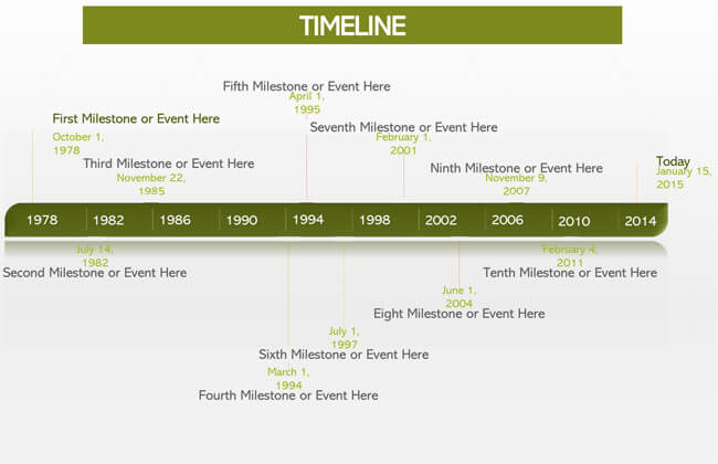 Timeline PowerPoint Template 04