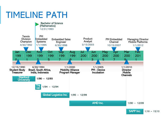 Timeline PowerPoint Template 24