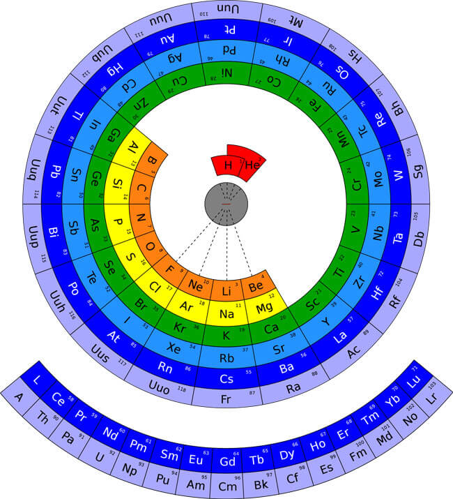 Printable Periodic Table 01