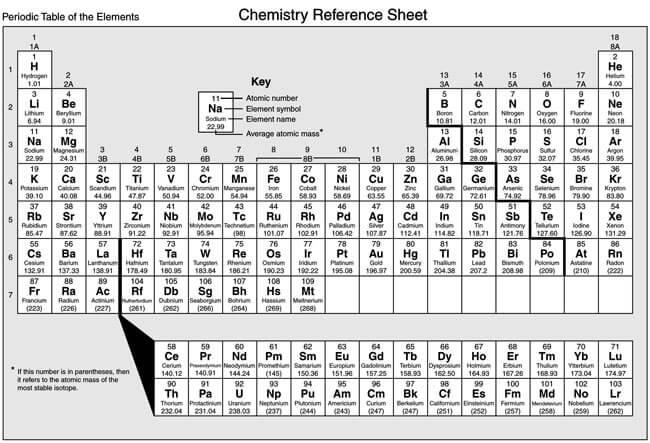 Printable Periodic Table 07