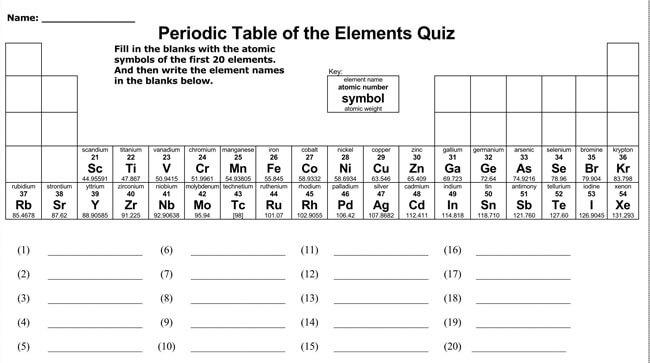 Printable Periodic Table 19