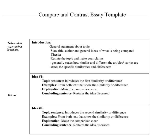Compare and Contrast Essay Outline 02