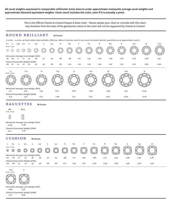 Diamond Size Chart 08