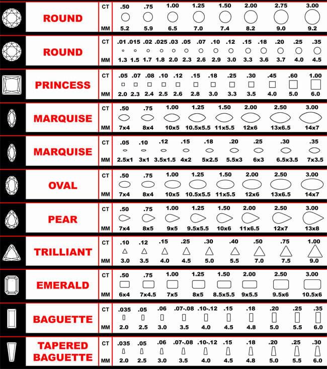 Diamond Size Chart 09