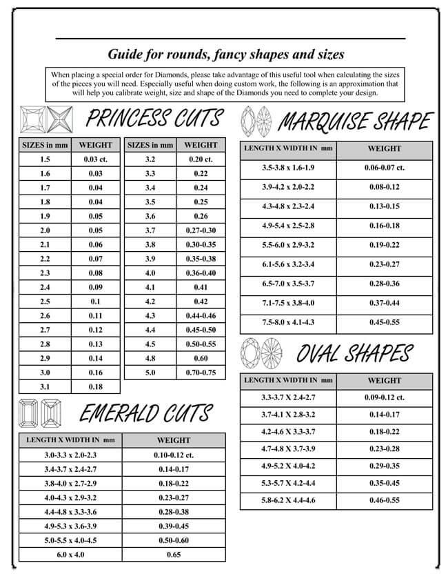 Diamond Size Chart 10