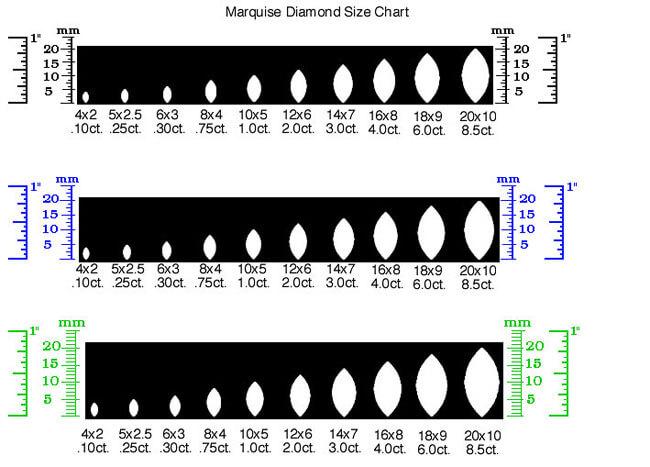 Diamond Size Chart 17